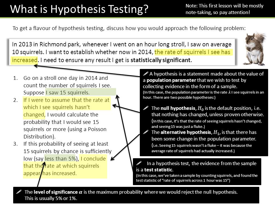 What is Hypothesis Testing? To get a flavour of hypothesis testing, discuss how you would approach the following problem: In 2013 in Richmond park, wh