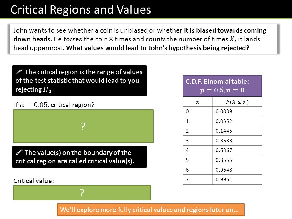 Critical Regions and Values  The value(s) on the boundary of the critical region are called critical value(s). ? 00.0039 10.0352 20.1445 30.3633 40.6
