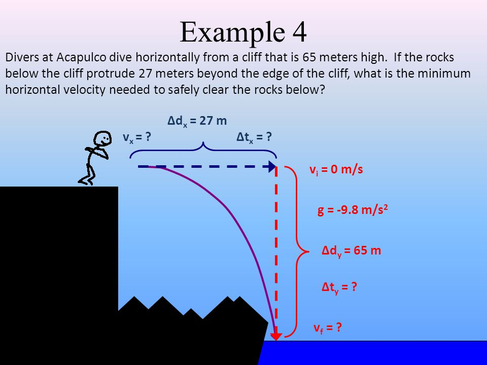 Example 4 Divers at Acapulco dive horizontally from a cliff that is 65 meters high. If the rocks below the cliff protrude 27 meters beyond the edge of