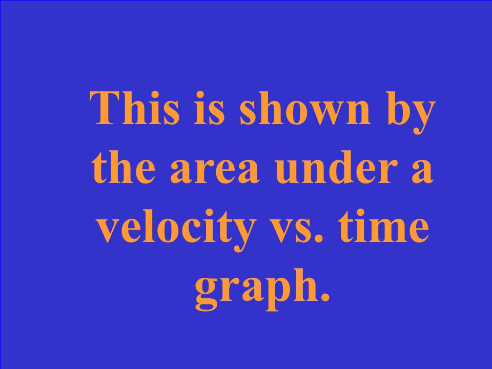 What is velocity