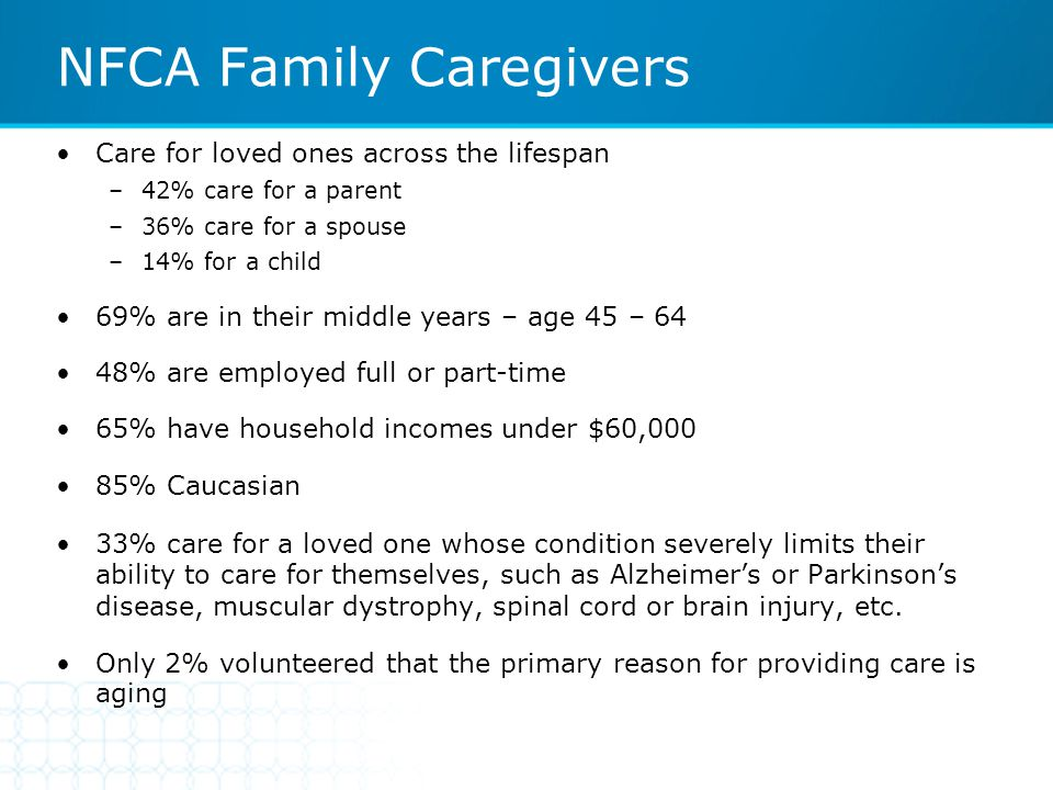 NFCA Family Caregivers Care for loved ones across the lifespan –42% care for a parent –36% care for a spouse –14% for a child 69% are in their middle
