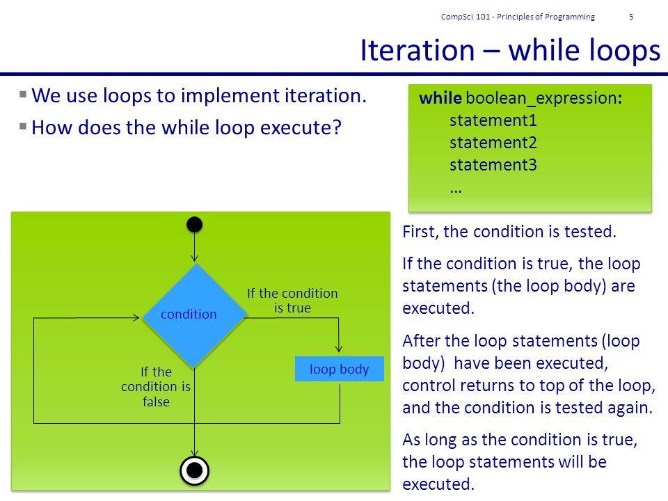 Iteration – while loops  We use loops to implement iteration.
