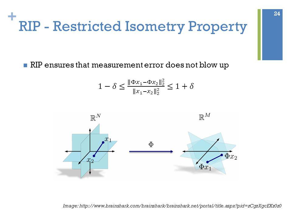 + RIP - Restricted Isometry Property Image: http://www.brainshark.com/brainshark/brainshark.net/portal/title.aspx pid=zCgzXgcEKz0z0 24