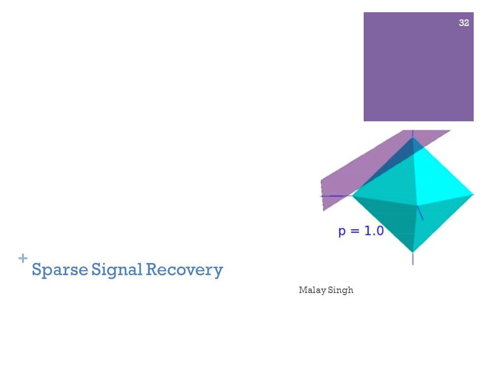 + Sparse Signal Recovery Malay Singh 32