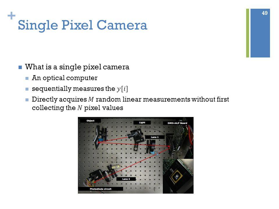 + Single Pixel Camera 49