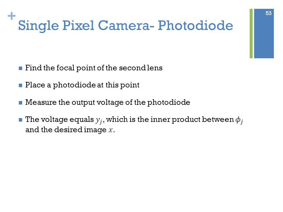+ Single Pixel Camera- Photodiode 53