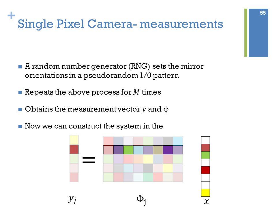 + Single Pixel Camera- measurements 55