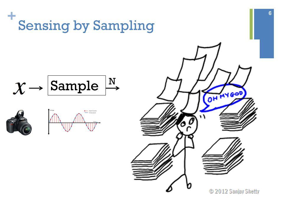 + Sensing by Sampling Sample N 6