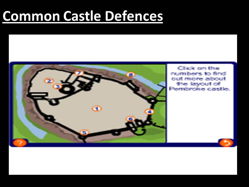 1.) The Castle Entrance barbican The castle entrance often had a barbican attached.