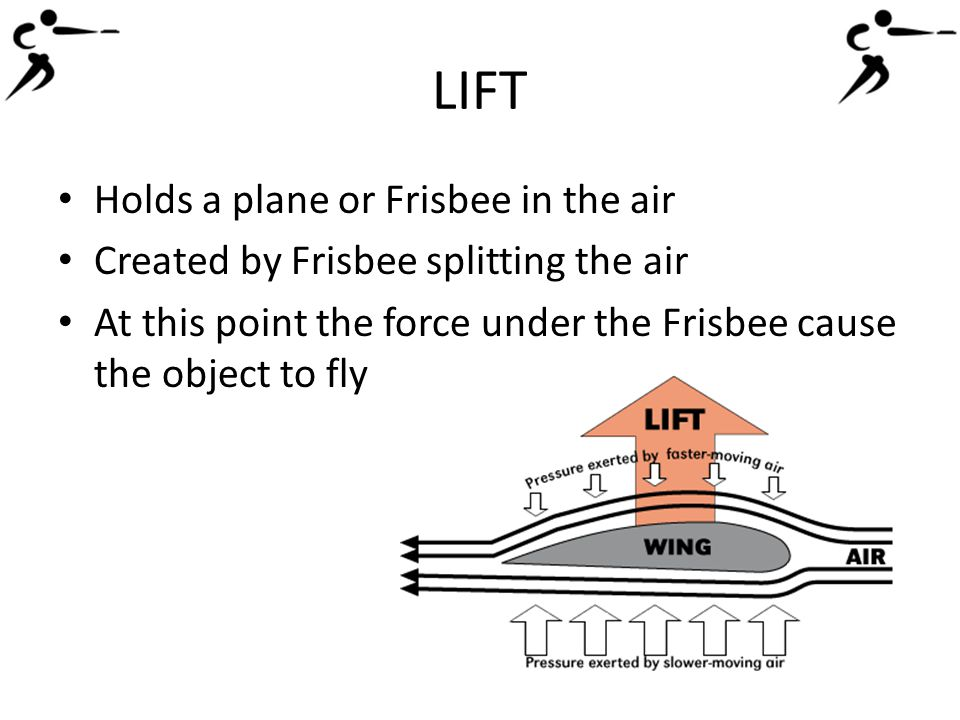 WEIGHT All objects have weight Created by mass and gravity Without weight objects would just float Frisbees could be thrown and never land in this case Weight is the counterpart to lift, which is pulling the Frisbee into the air