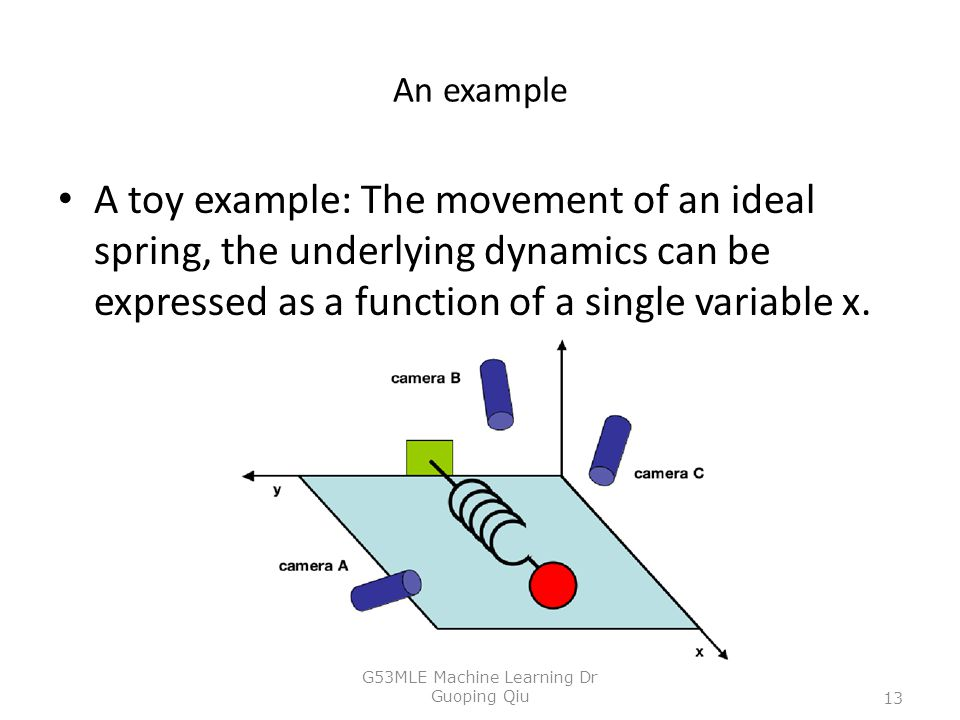 An example A toy example: The movement of an ideal spring, the underlying dynamics can be expressed as a function of a single variable x. 13 G53MLE Ma