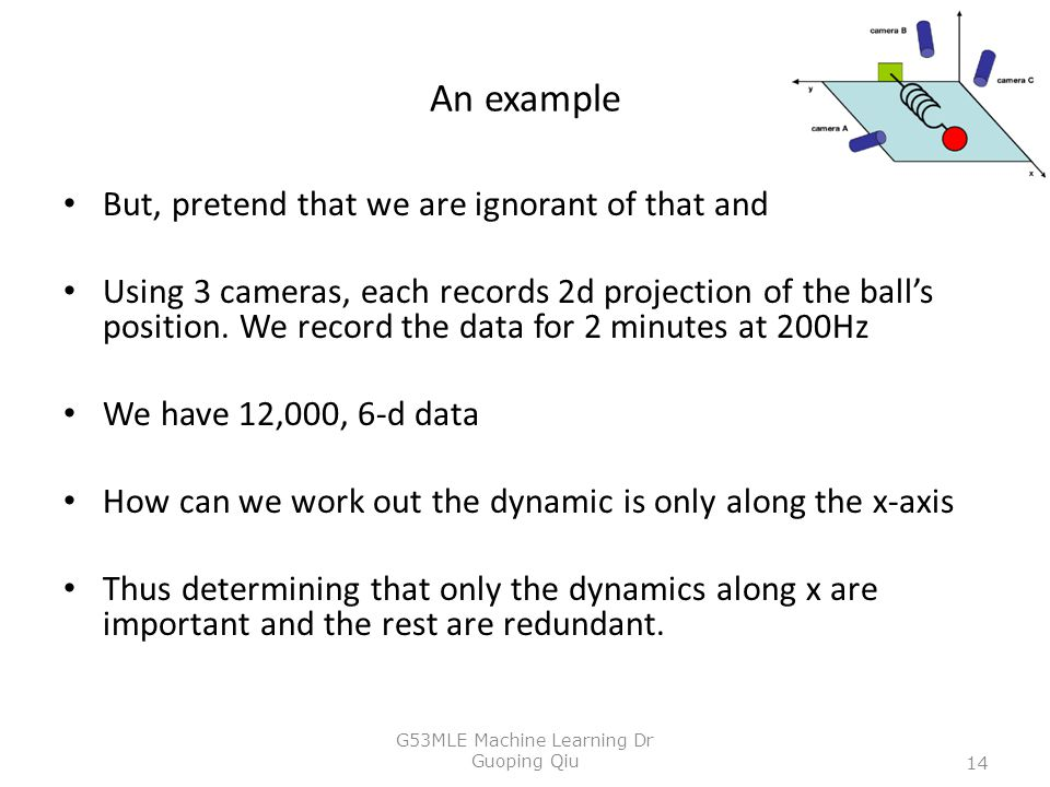 An example But, pretend that we are ignorant of that and Using 3 cameras, each records 2d projection of the ball's position.