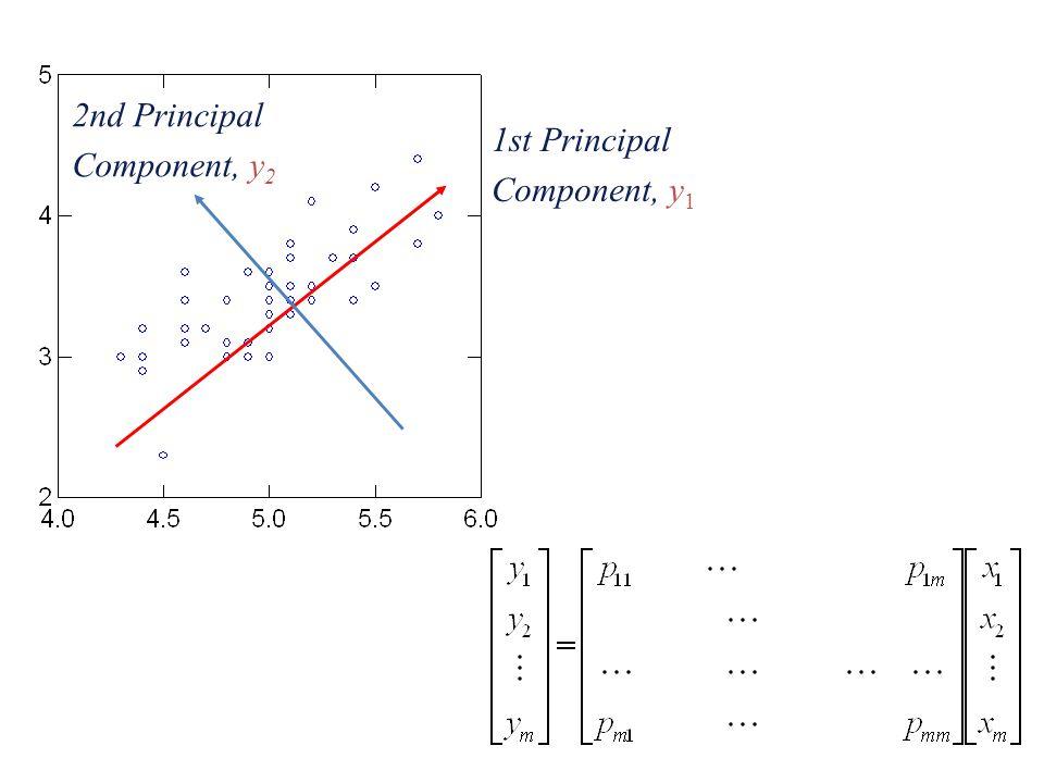 1st Principal Component, y 1 2nd Principal Component, y 2