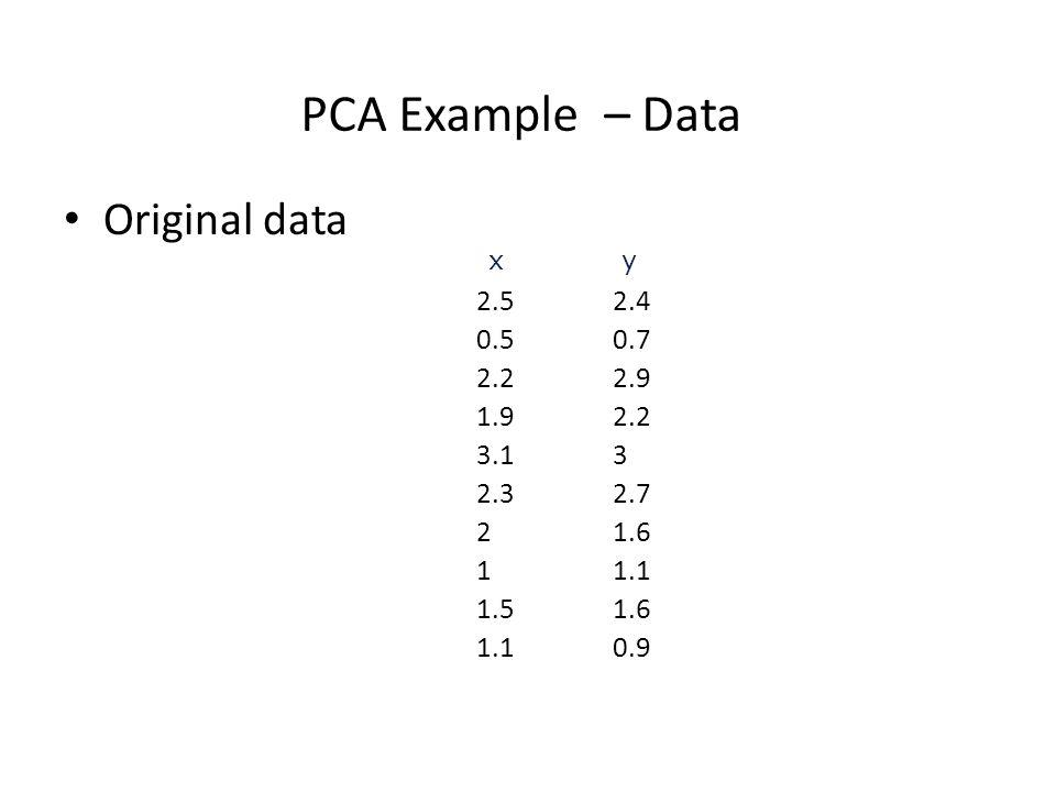 PCA Example – Data 2.52.4 0.50.7 2.22.9 1.92.2 3.13 2.32.7 21.6 11.1 1.51.6 1.10.9 Original data x y
