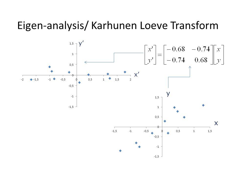 Eigen-analysis/ Karhunen Loeve Transform x' y' x y