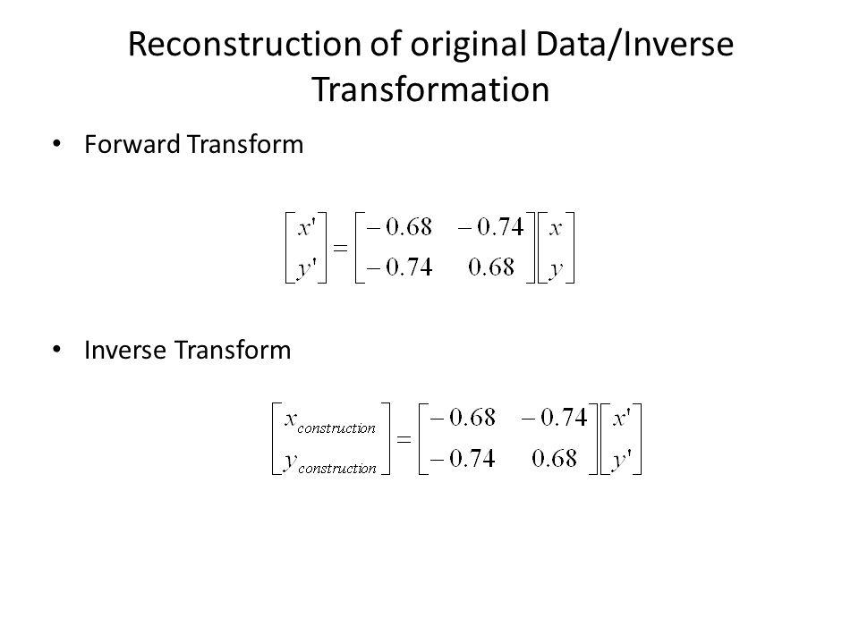 Reconstruction of original Data/Inverse Transformation Forward Transform Inverse Transform