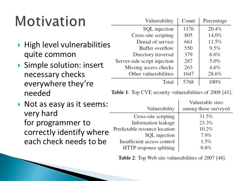  High level vulnerabilities quite common  Simple solution: insert necessary checks everywhere they're needed  Not as easy as it seems: very hard fo