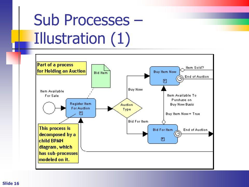 Slide 16 Sub Processes – Illustration (1)