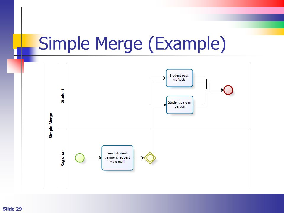 Slide 29 Simple Merge (Example)
