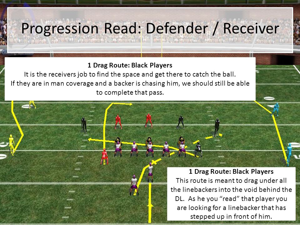 Progression Read: Defender / Receiver 1 Drag Route: Black Players This route is meant to drag under all the linebackers into the void behind the DL. A