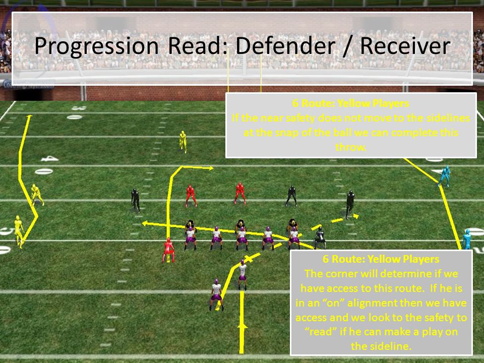 "Progression Read: Defender / Receiver 6 Route: Yellow Players The corner will determine if we have access to this route. If he is in an ""on"" alignment"
