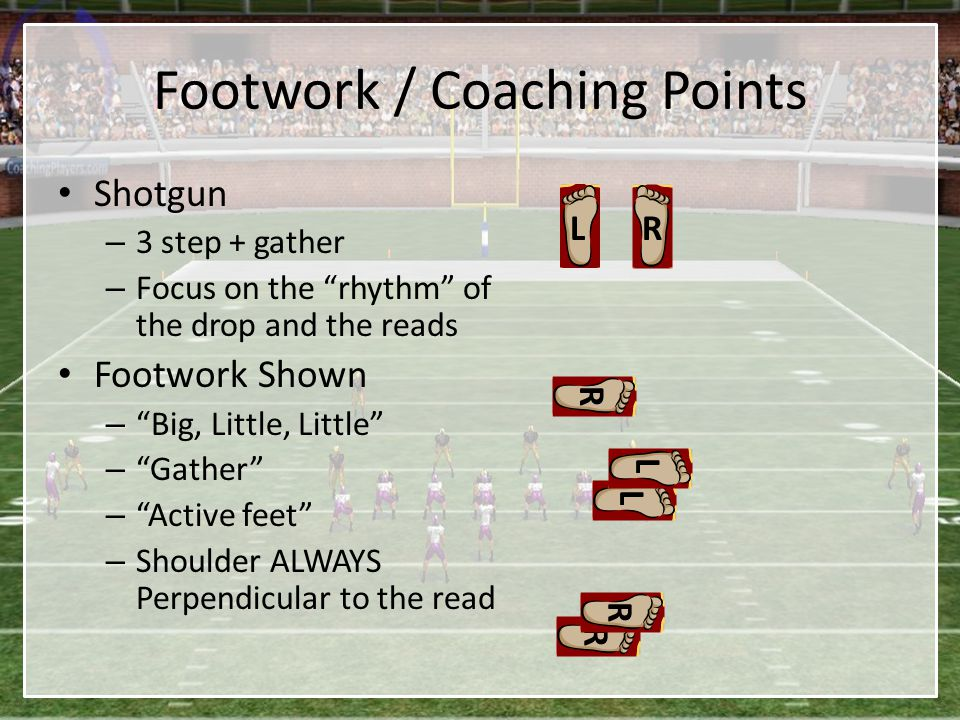 "Footwork / Coaching Points Shotgun – 3 step + gather – Focus on the ""rhythm"" of the drop and the reads Footwork Shown – ""Big, Little, Little"" – ""Gathe"