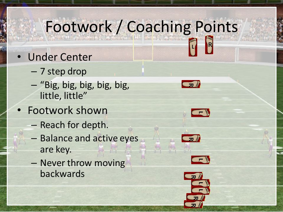 "Footwork / Coaching Points Under Center – 7 step drop – ""Big, big, big, big, big, little, little"" Footwork shown – Reach for depth. – Balance and acti"