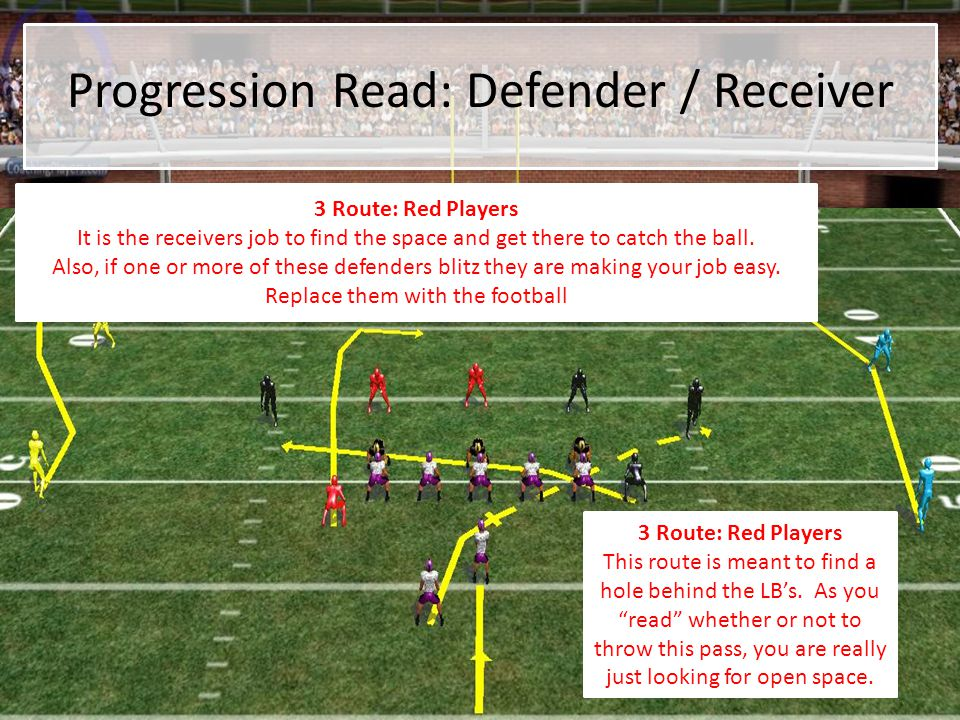 "Progression Read: Defender / Receiver 3 Route: Red Players This route is meant to find a hole behind the LB's. As you ""read"" whether or not to throw t"