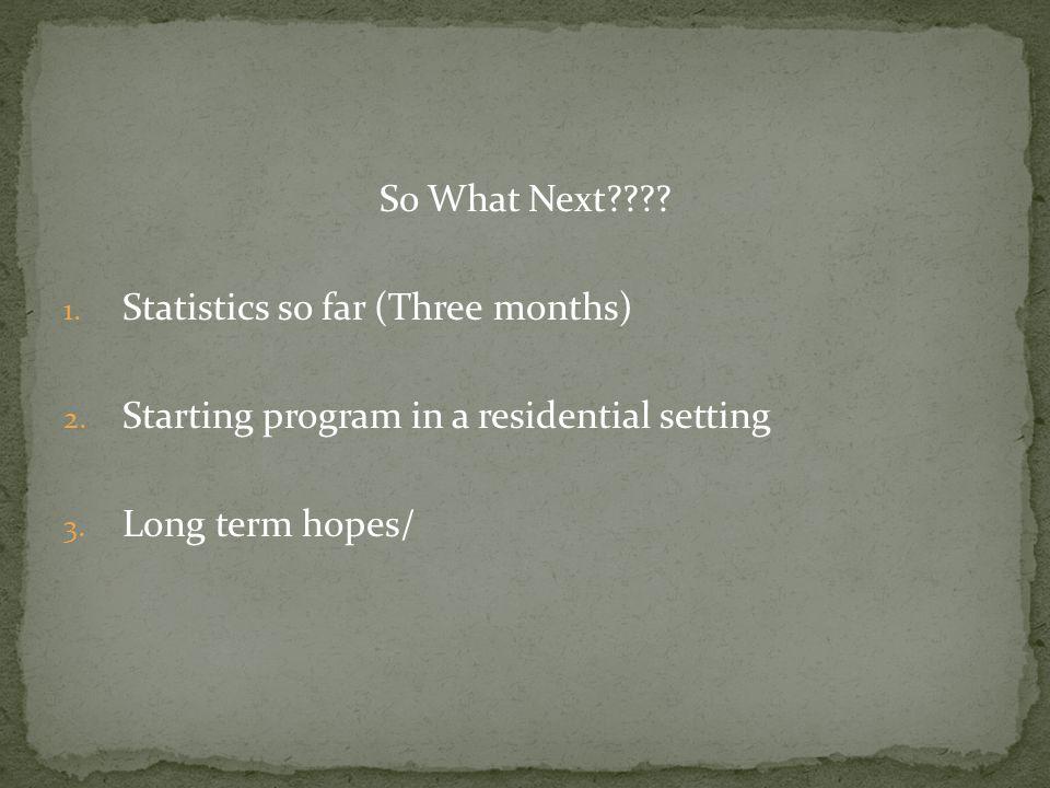 So What Next???.1. Statistics so far (Three months) 2.