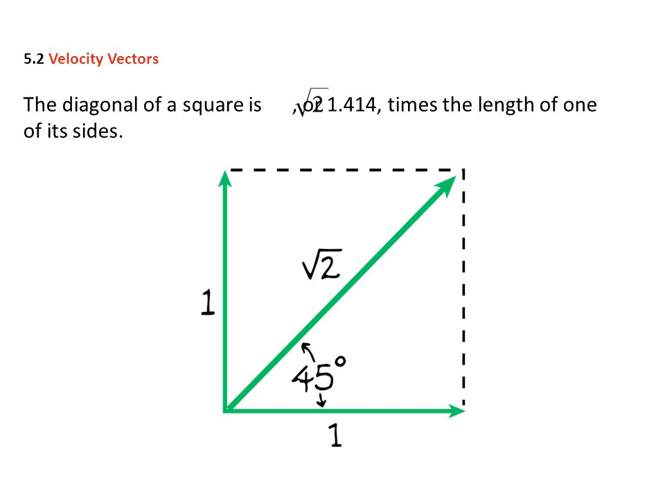 The diagonal of a square is, or 1.414, times the length of one of its sides. 5.2 Velocity Vectors