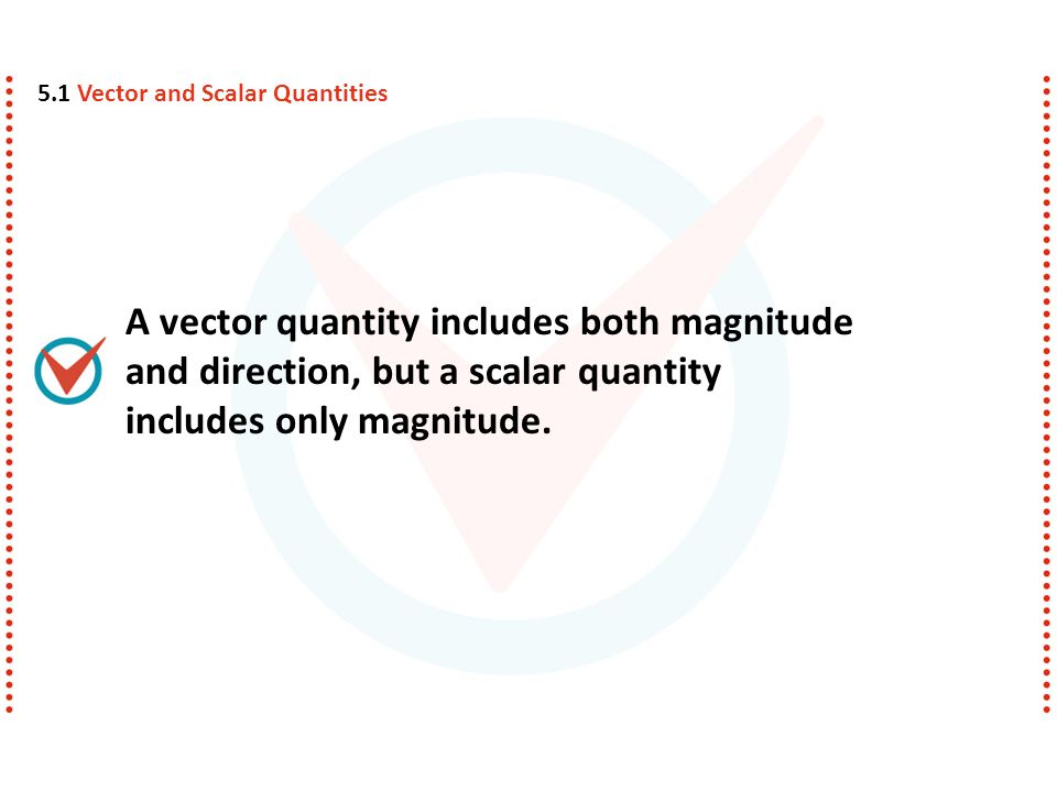 Often we will need to change a single vector into an equivalent set of two component vectors at right angles to each other: Any vector can be resolved into two component vectors at right angles to each other.