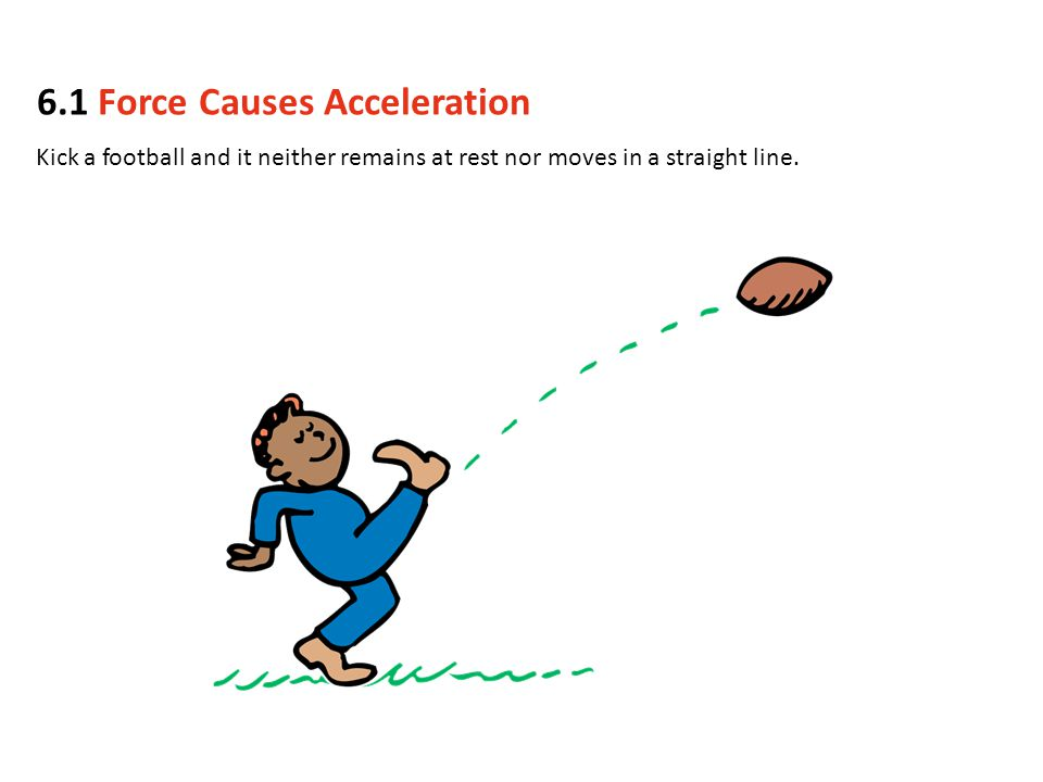Kick a football and it neither remains at rest nor moves in a straight line. 6.1 Force Causes Acceleration