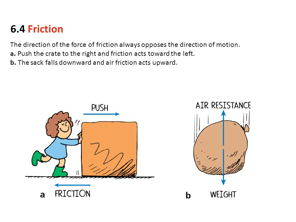 The direction of the force of friction always opposes the direction of motion. a. Push the crate to the right and friction acts toward the left. b. Th