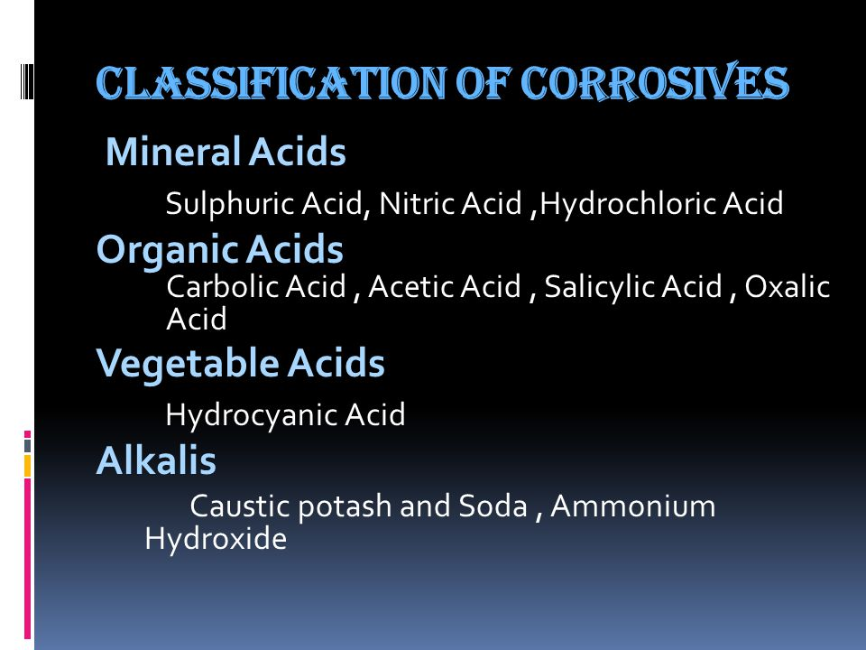Classification Of Corrosives Mineral Acids Sulphuric Acid, Nitric Acid,Hydrochloric Acid Organic Acids Carbolic Acid, Acetic Acid, Salicylic Acid, Oxalic Acid Vegetable Acids Hydrocyanic Acid Alkalis Caustic potash and Soda, Ammonium Hydroxide