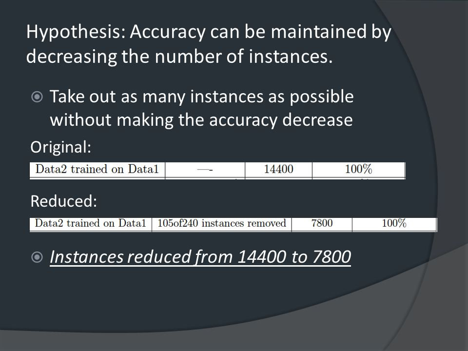 Hypothesis: Accuracy can be maintained by decreasing the number of instances.  Take out as many instances as possible without making the accuracy dec