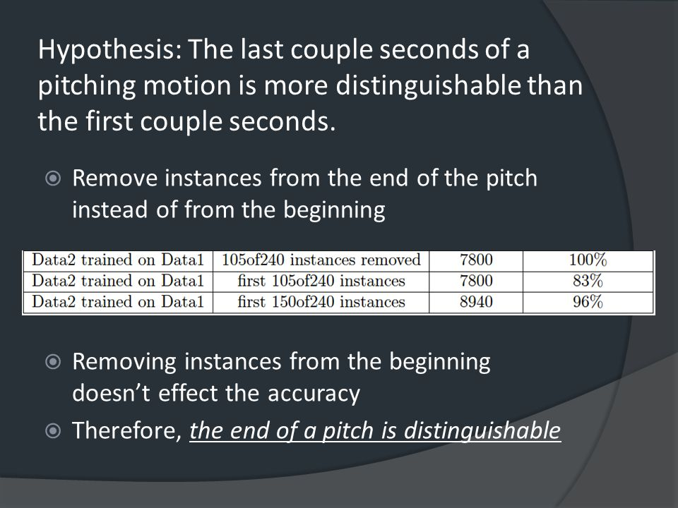 Hypothesis: The last couple seconds of a pitching motion is more distinguishable than the first couple seconds.  Remove instances from the end of the