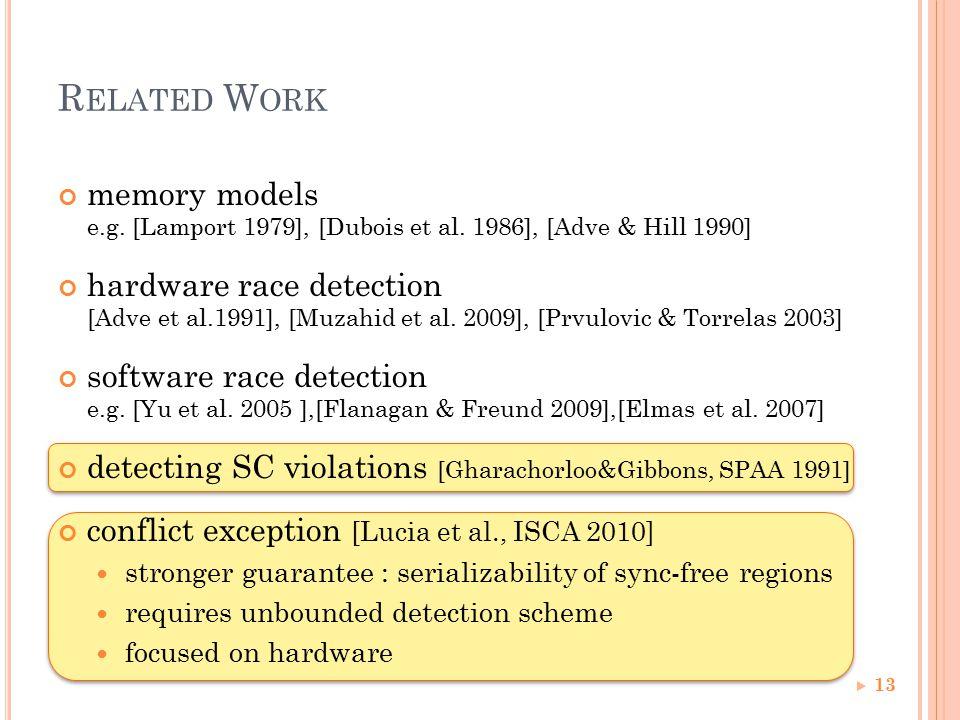 R ELATED W ORK memory models e.g. [Lamport 1979], [Dubois et al. 1986], [Adve & Hill 1990] hardware race detection [Adve et al.1991], [Muzahid et al.
