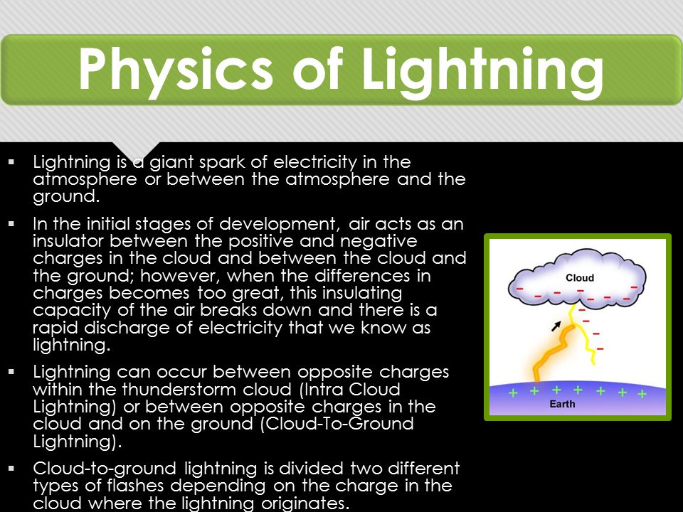 Physics of Lightning  Lightning is a giant spark of electricity in the atmosphere or between the atmosphere and the ground.