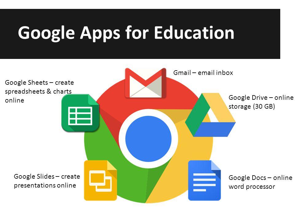 Google Apps for Education Google Drive – online storage (30 GB) Google Docs – online word processor Google Slides – create presentations online Google