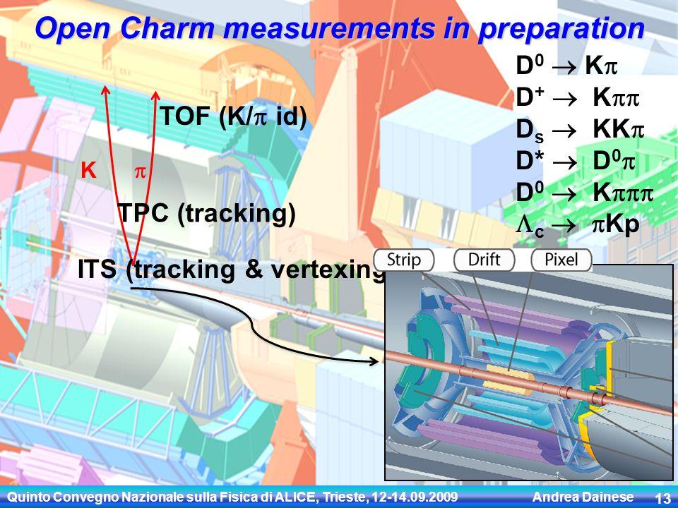 TPC (tracking) TOF (K/  id) ITS (tracking & vertexing) K  D 0  K  D +  K  D s  KK  D*  D 0  D 0  K   c   Kp Open Charm measurements in preparation Quinto Convegno Nazionale sulla Fisica di ALICE, Trieste, 12-14.09.2009 Andrea Dainese 13