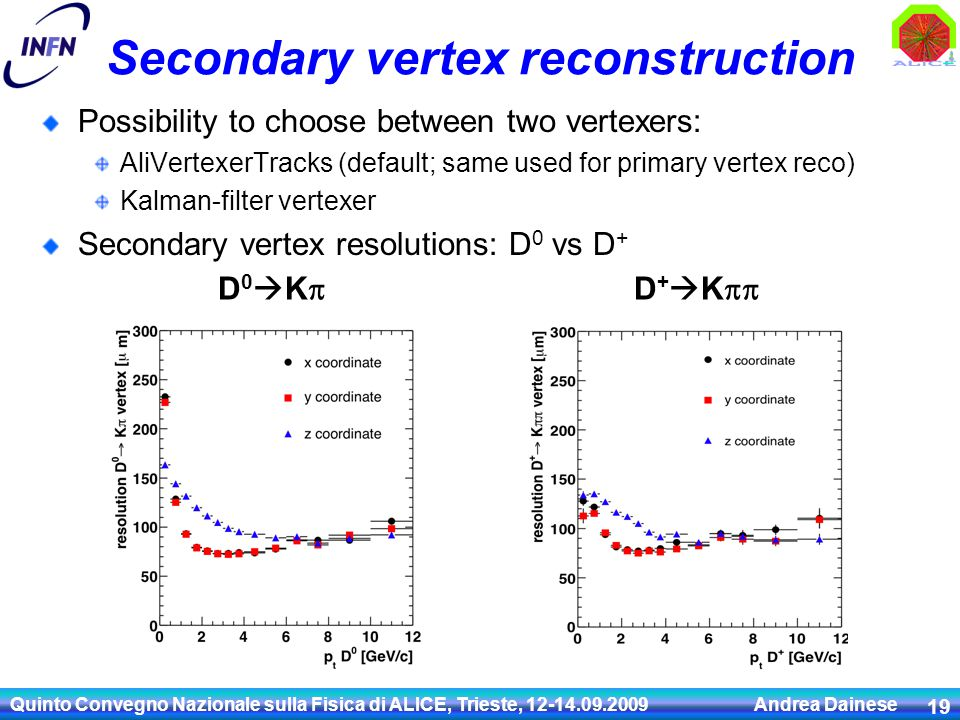 Secondary vertex reconstruction Possibility to choose between two vertexers: AliVertexerTracks (default; same used for primary vertex reco) Kalman-filter vertexer Secondary vertex resolutions: D 0 vs D + Quinto Convegno Nazionale sulla Fisica di ALICE, Trieste, 12-14.09.2009 Andrea Dainese 19 D 0  K  D +  K 