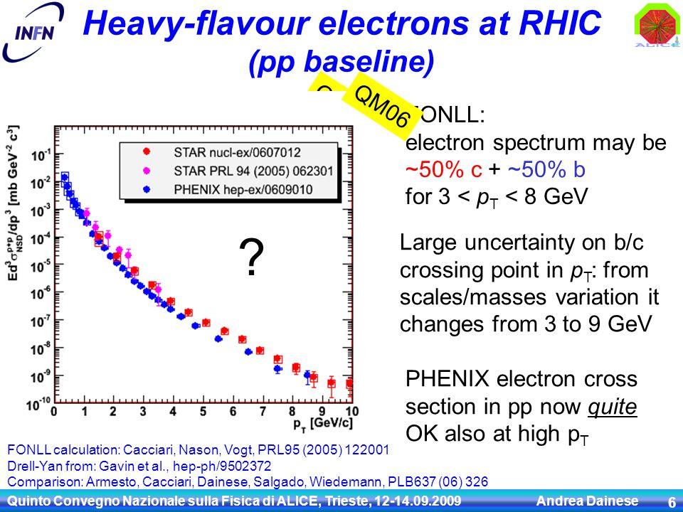 Quinto Convegno Nazionale sulla Fisica di ALICE, Trieste, 12-14.09.2009 Andrea Dainese 6 Heavy-flavour electrons at RHIC (pp baseline) FONLL calculation: Cacciari, Nason, Vogt, PRL95 (2005) 122001 Drell-Yan from: Gavin et al., hep-ph/9502372 Comparison: Armesto, Cacciari, Dainese, Salgado, Wiedemann, PLB637 (06) 326 FONLL: electron spectrum may be ~50% c + ~50% b for 3 < p T < 8 GeV Drell-Yan component.