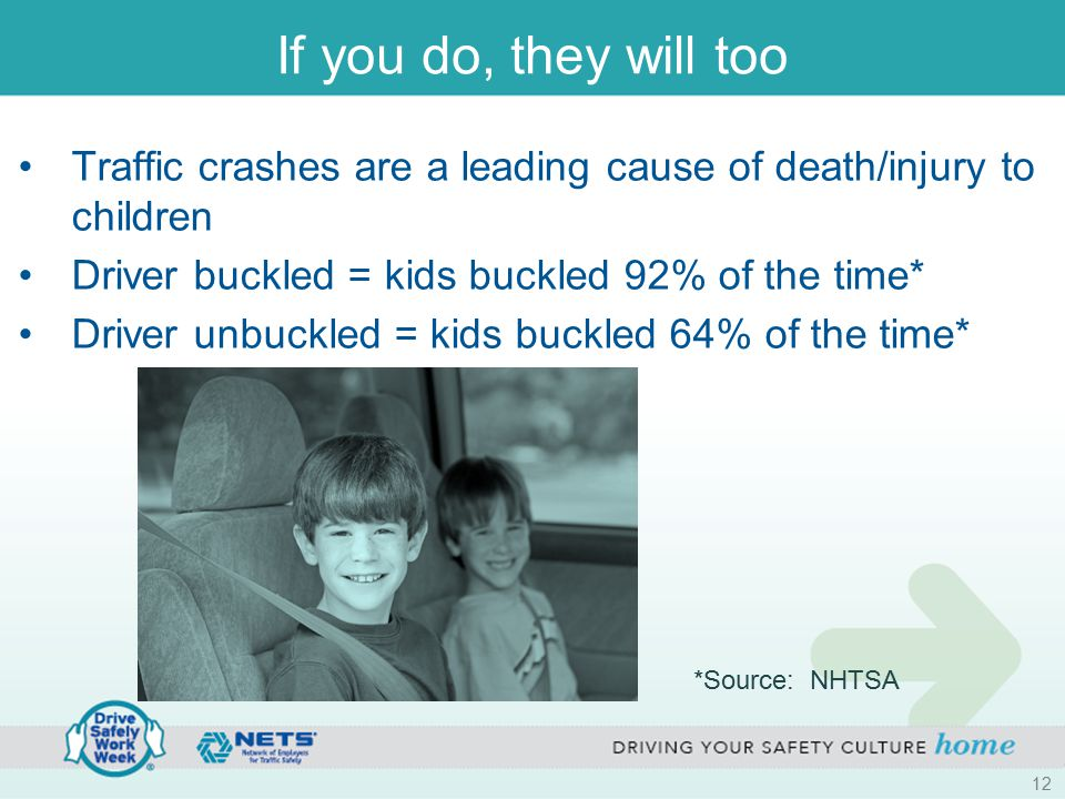 If you do, they will too Traffic crashes are a leading cause of death/injury to children Driver buckled = kids buckled 92% of the time* Driver unbuckl
