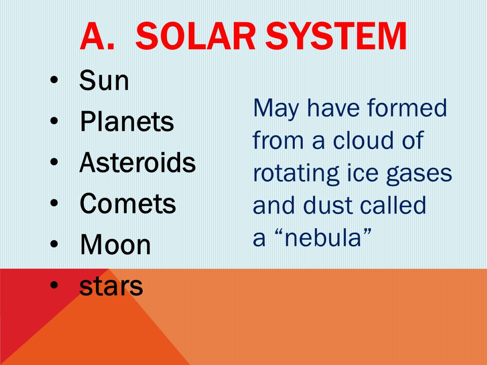 """A. SOLAR SYSTEM Sun Planets Asteroids Comets Moon stars May have formed from a cloud of rotating ice gases and dust called a """"nebula"""""""