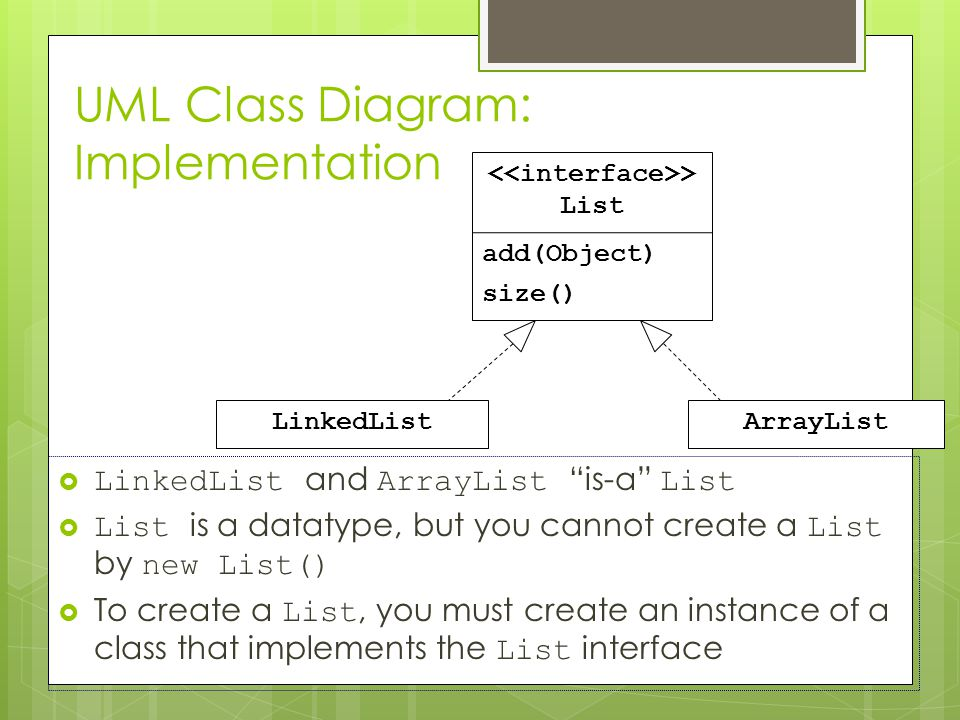 UML Class Diagram: Implementation  LinkedList and ArrayList is-a List  List is a datatype, but you cannot create a List by new List()  To create a List, you must create an instance of a class that implements the List interface > List add(Object) size() ArrayListLinkedList