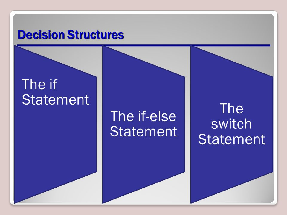 Decision Structures The if Statement The if-else Statement The switch Statement