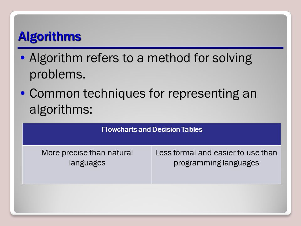 Algorithms Algorithm refers to a method for solving problems.