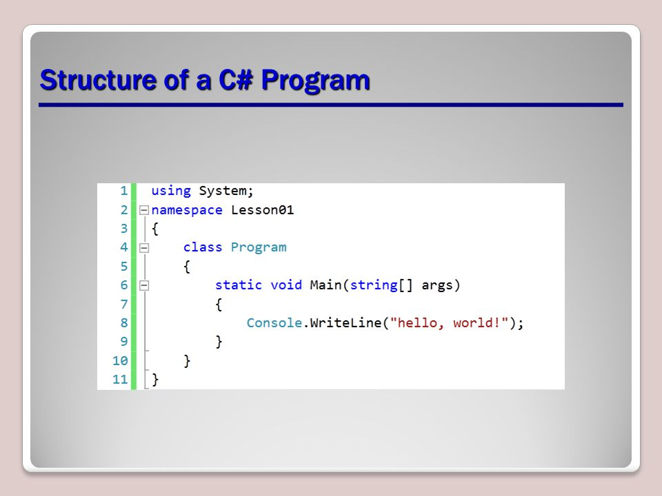 Structure of a C# Program