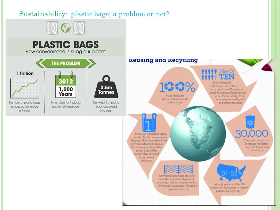 Sustainability: plastic bags; a problem or not 26