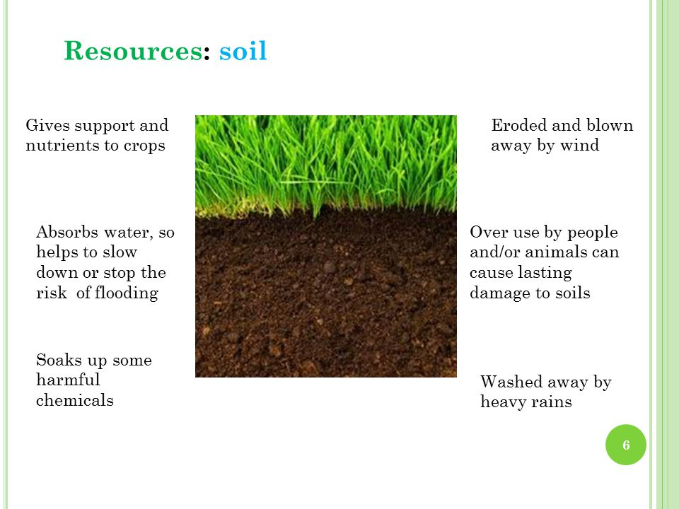 Gives support and nutrients to crops Absorbs water, so helps to slow down or stop the risk of flooding Soaks up some harmful chemicals Eroded and blown away by wind Over use by people and/or animals can cause lasting damage to soils Washed away by heavy rains Resources: soil 6